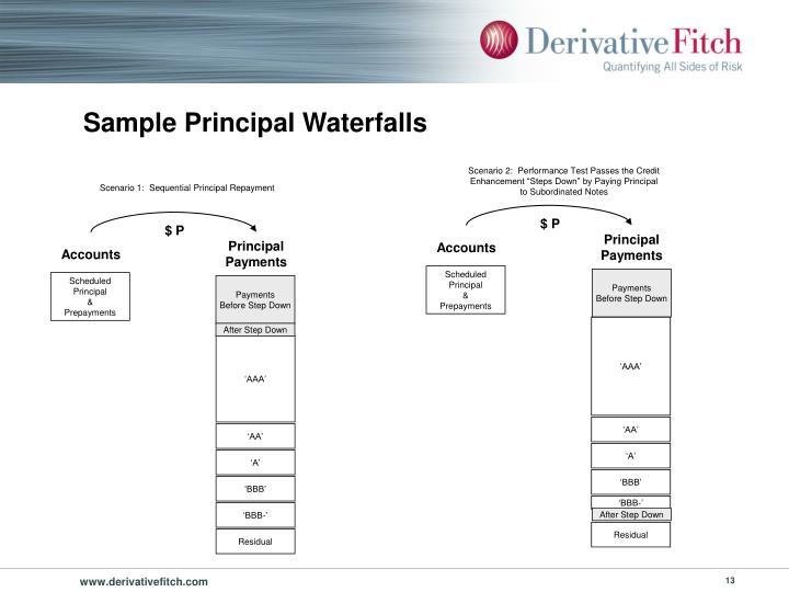 Sample Principal Waterfalls