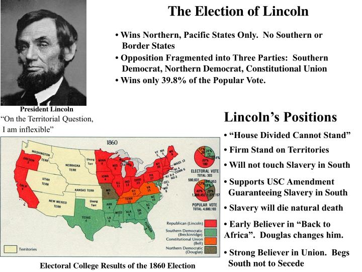The Election of Lincoln