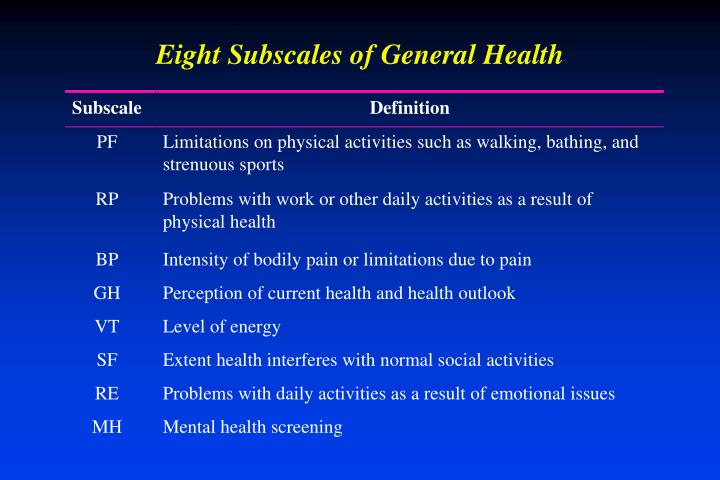 Eight Subscales of General Health
