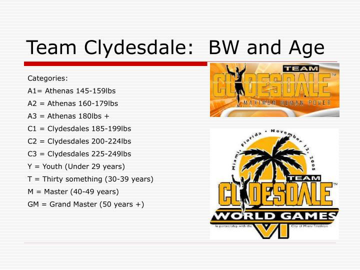 Team Clydesdale:  BW and Age