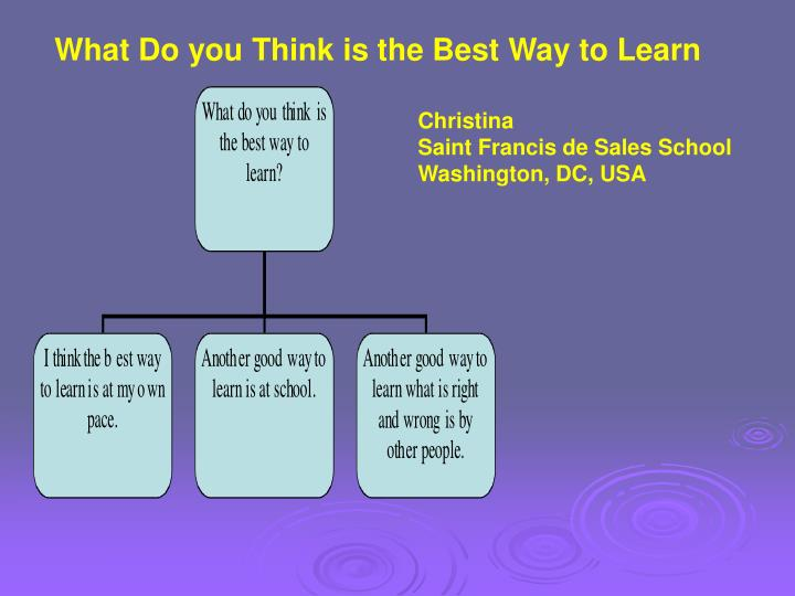 What Do you Think is the Best Way to Learn