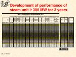 development of performance of steam unit 300 mw for 3 years