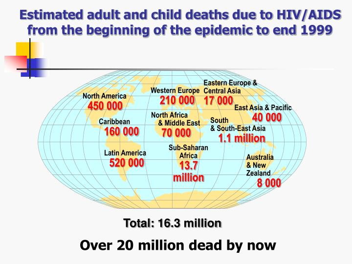 Estimated adult and child deaths due to HIV/AIDS