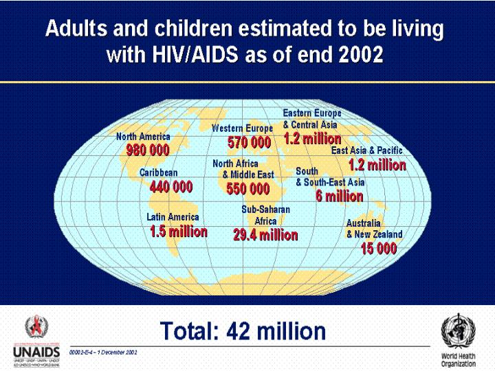 Principles of hiv therapy simple is better 1263736