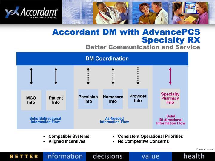 Accordant DM with AdvancePCS Specialty RX