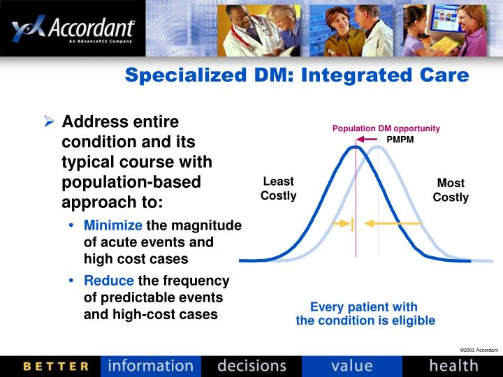 Specialized DM: Integrated Care
