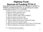 highway fund sources of funding fy10 11