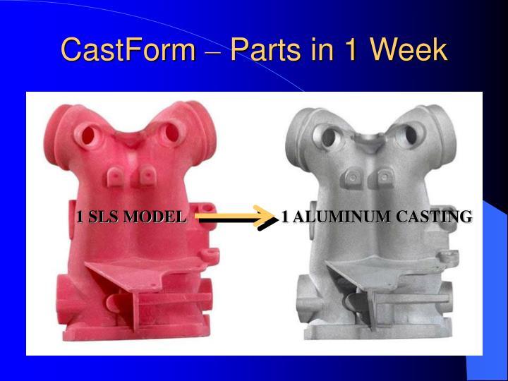 CastForm