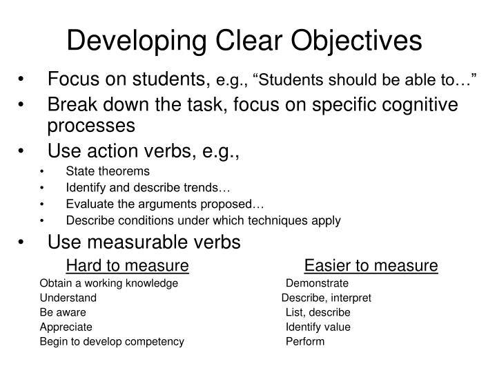 Developing Clear Objectives