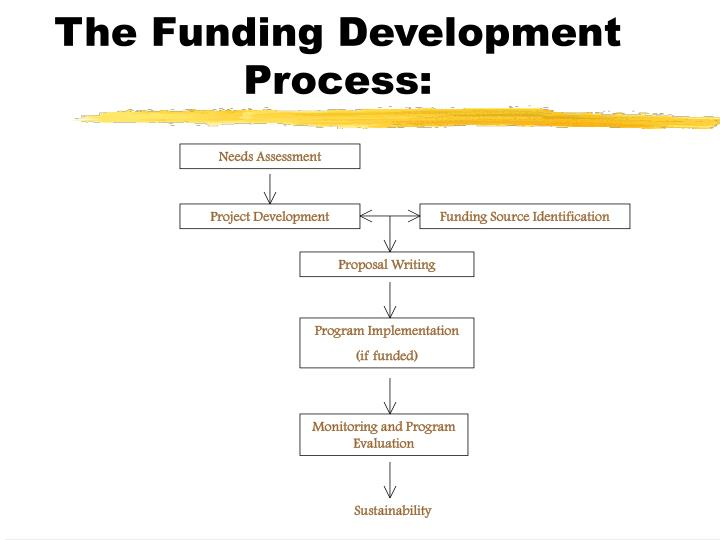 The Funding Development Process: