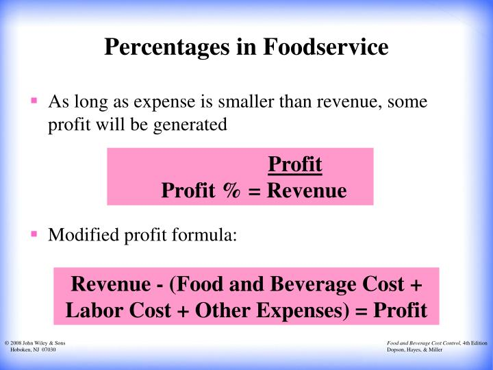Percentages in Foodservice