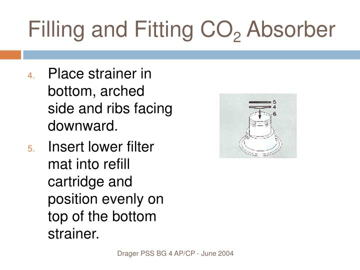 Filling and Fitting CO