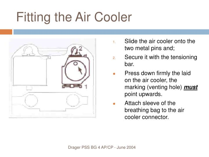 Fitting the Air Cooler