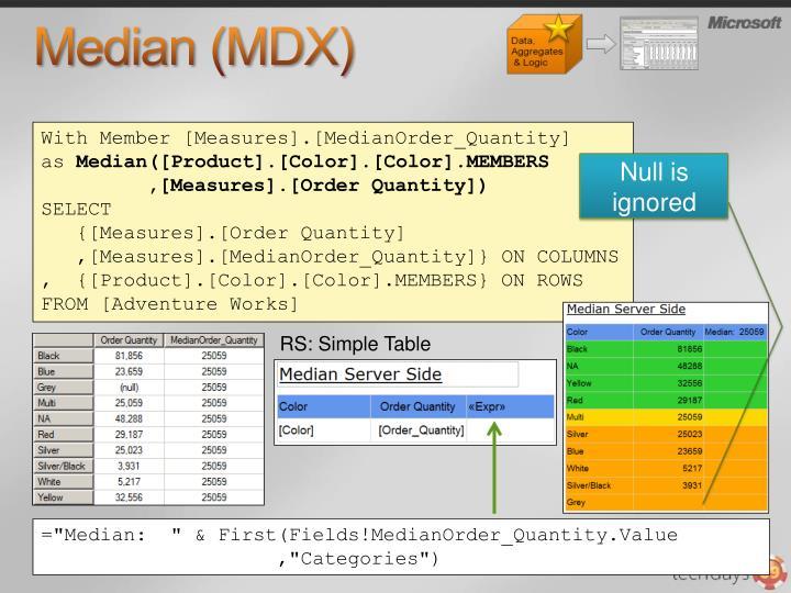 Median (MDX)