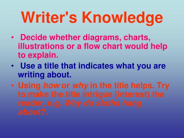 Writer's Knowledge