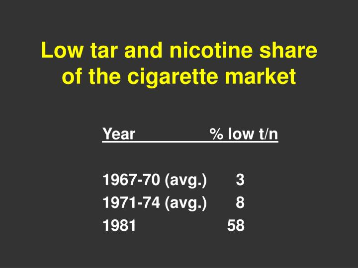 Low tar and nicotine share of the cigarette market