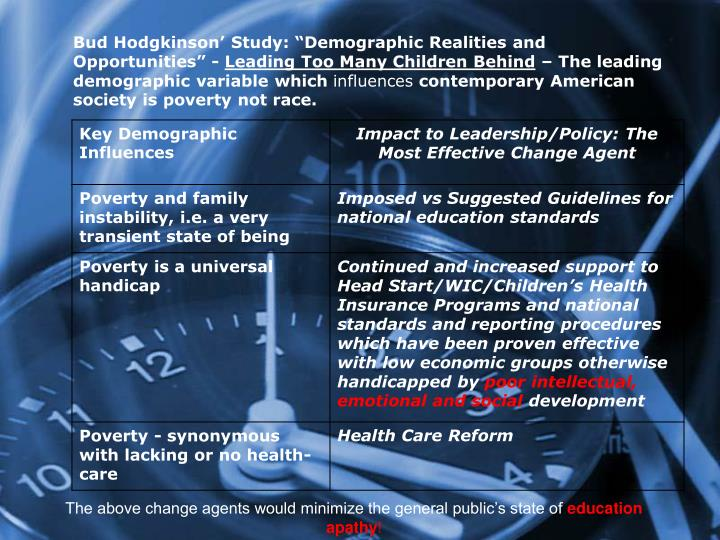 "Bud Hodgkinson' Study: ""Demographic Realities and Opportunities"" -"