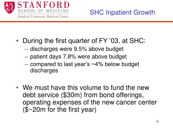 SHC Inpatient Growth