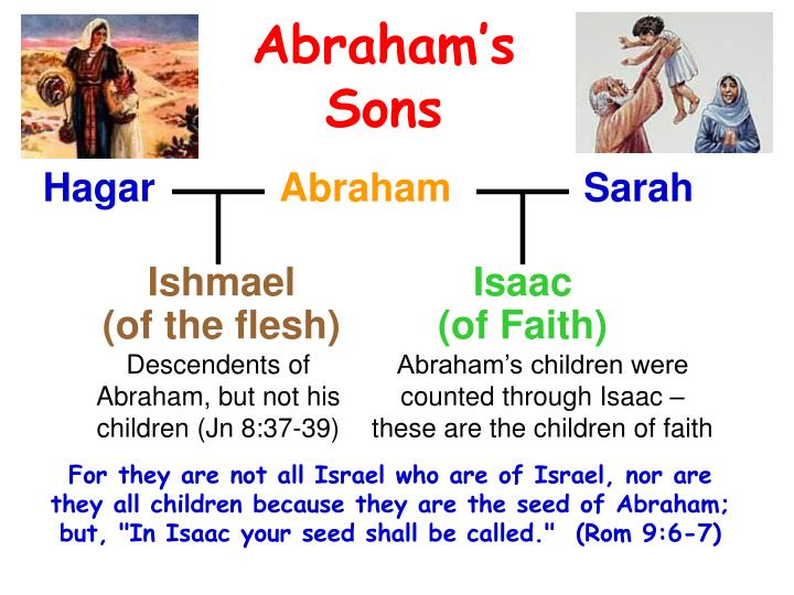 Abraham's Sons