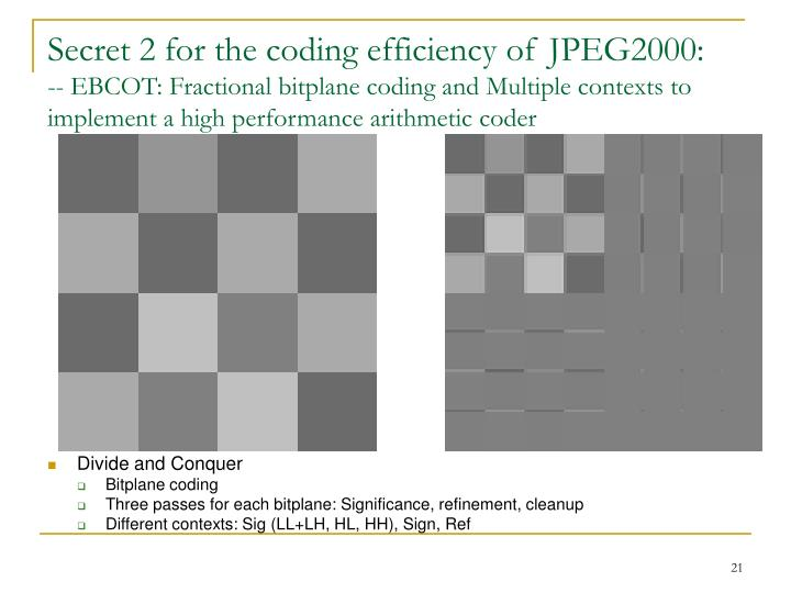 Secret 2 for the coding efficiency of JPEG2000: