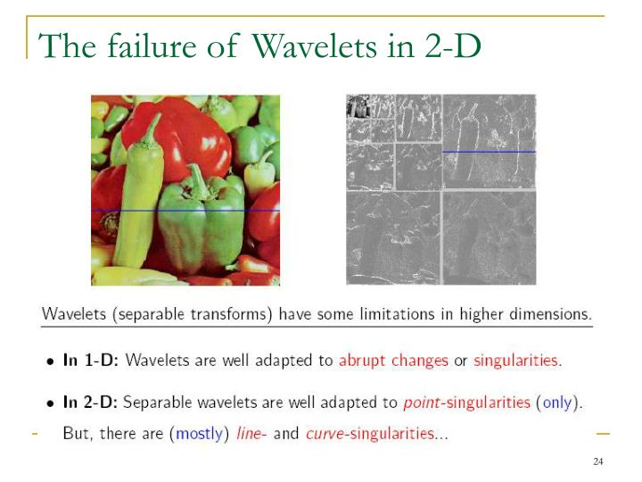 The failure of Wavelets in 2-D