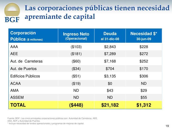 Las corporaciones públicas tienen necesidad apremiante de capital