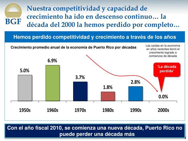 Nuestra competitividad y capacidad de crecimiento ha ido en descenso continuo… la década del 2000 la hemos perdido por completo…