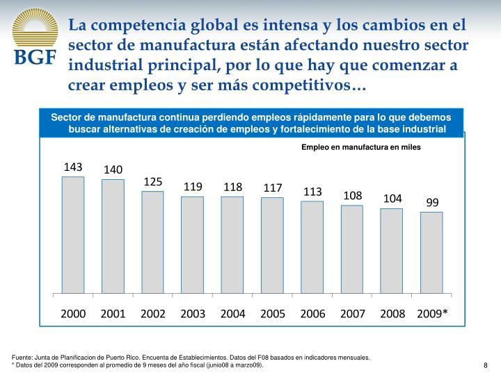 La competencia global es intensa y los cambios en el sector de manufactura están afectando nuestro sector industrial principal, por lo que hay que comenzar a crear empleos y ser más competitivos…