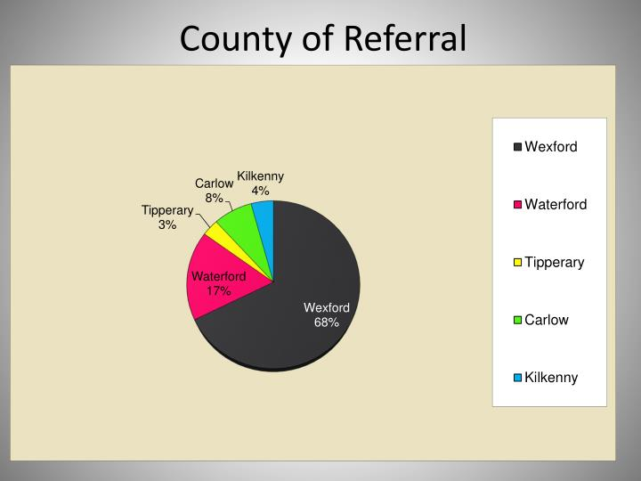 County of Referral