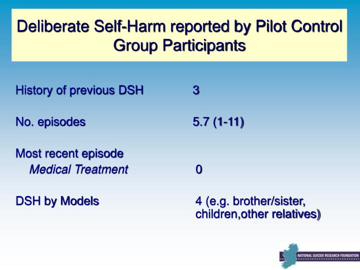 Deliberate Self-Harm reported by Pilot Control Group Participants