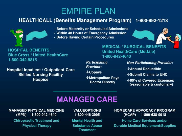 MEDICAL / SURGICAL BENEFITS