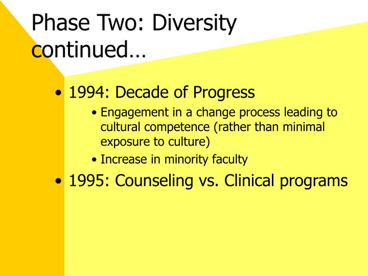 Phase Two: Diversity continued…