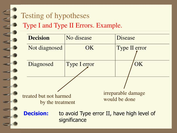 Testing of hypotheses