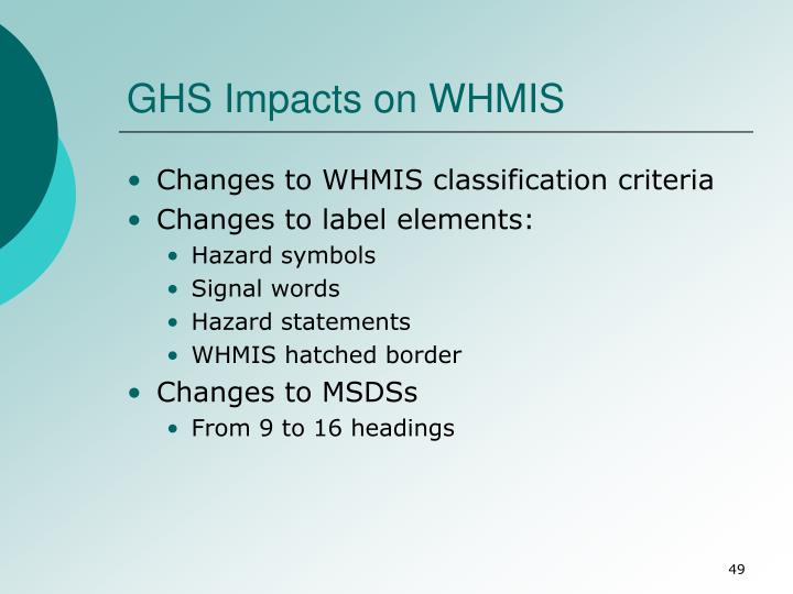 GHS Impacts on WHMIS