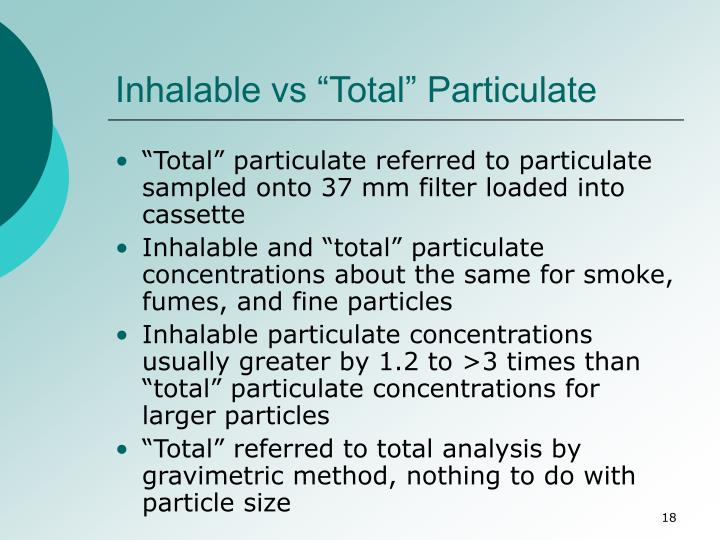 "Inhalable vs ""Total"" Particulate"