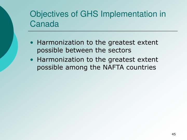 Objectives of GHS Implementation in Canada