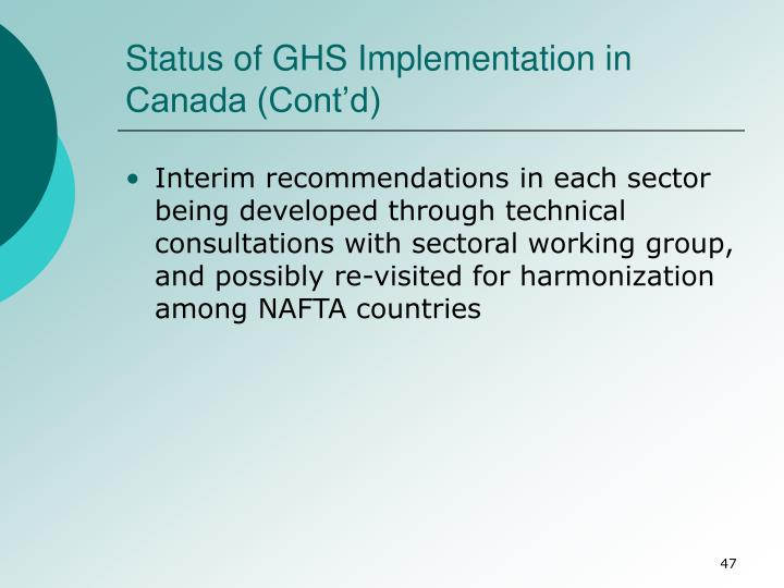 Status of GHS Implementation in Canada (Cont'd)
