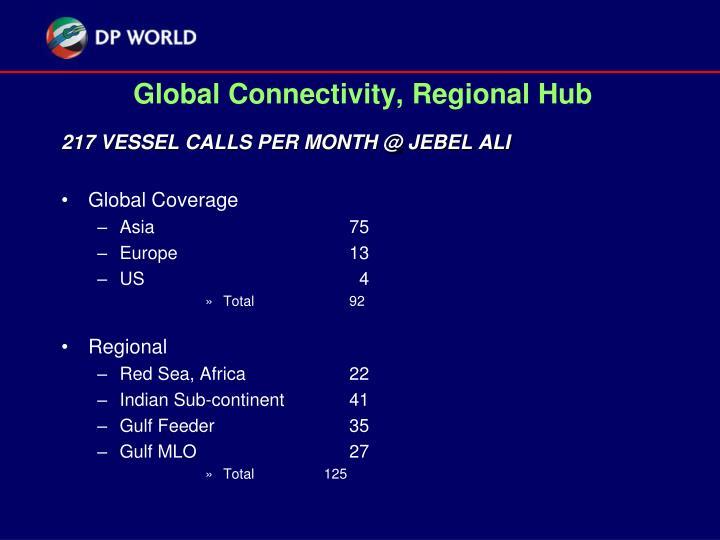 Global Connectivity, Regional Hub