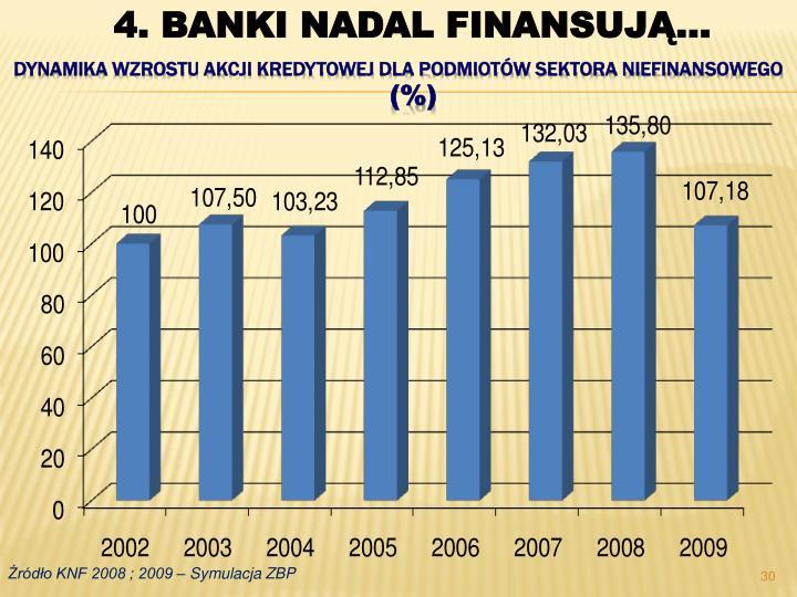 4. BANKI NADAL FINANSUJĄ…