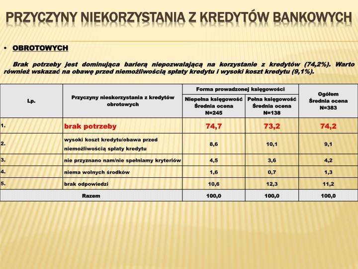 Przyczyny niekorzystania z kredytów bankowych