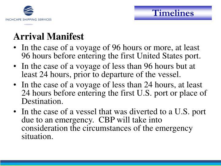 Arrival Manifest