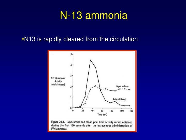 N-13 ammonia