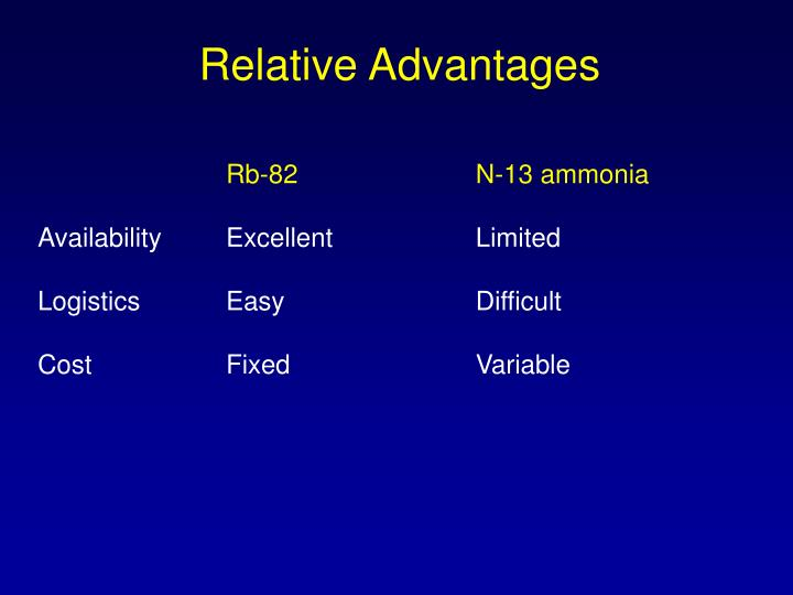 Relative Advantages