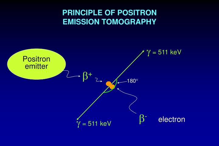 PRINCIPLE OF POSITRON