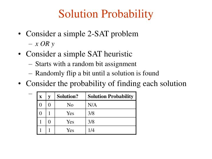 Solution Probability