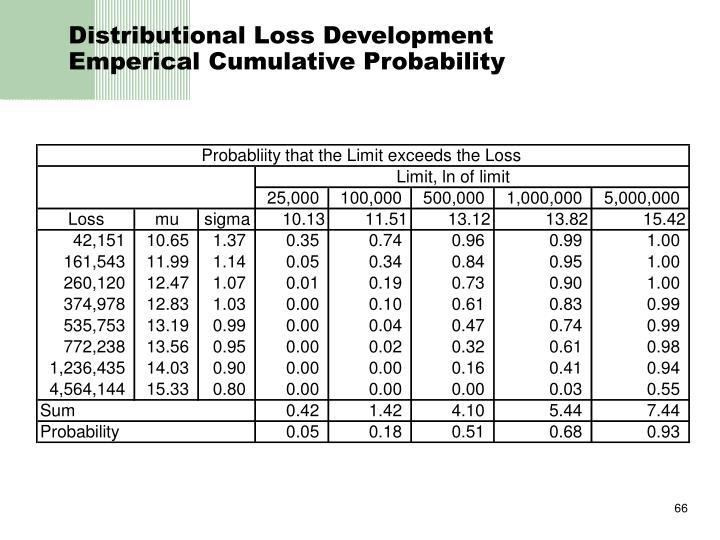 Distributional Loss Development