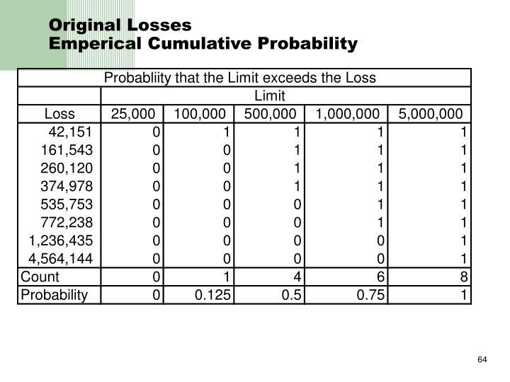 Original Losses