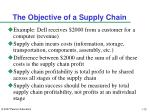 the objective of a supply chain1