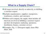 what is a supply chain1