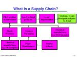 what is a supply chain3